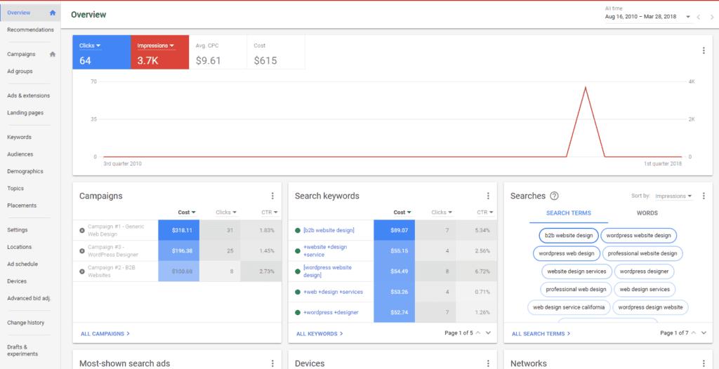 لوحة التحكم القياسية في إعلانات جوجل