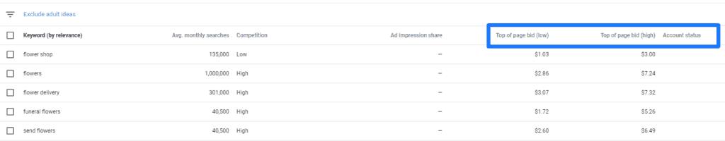 احترف إعلانات جوجل الجزء الرابع - الكلمات المفتاحية وكيفية اختيارها 3