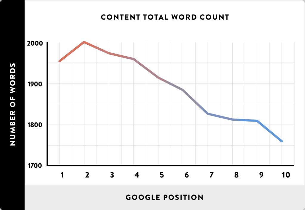 احترف إعلانات جوجل الجزء الأول 3