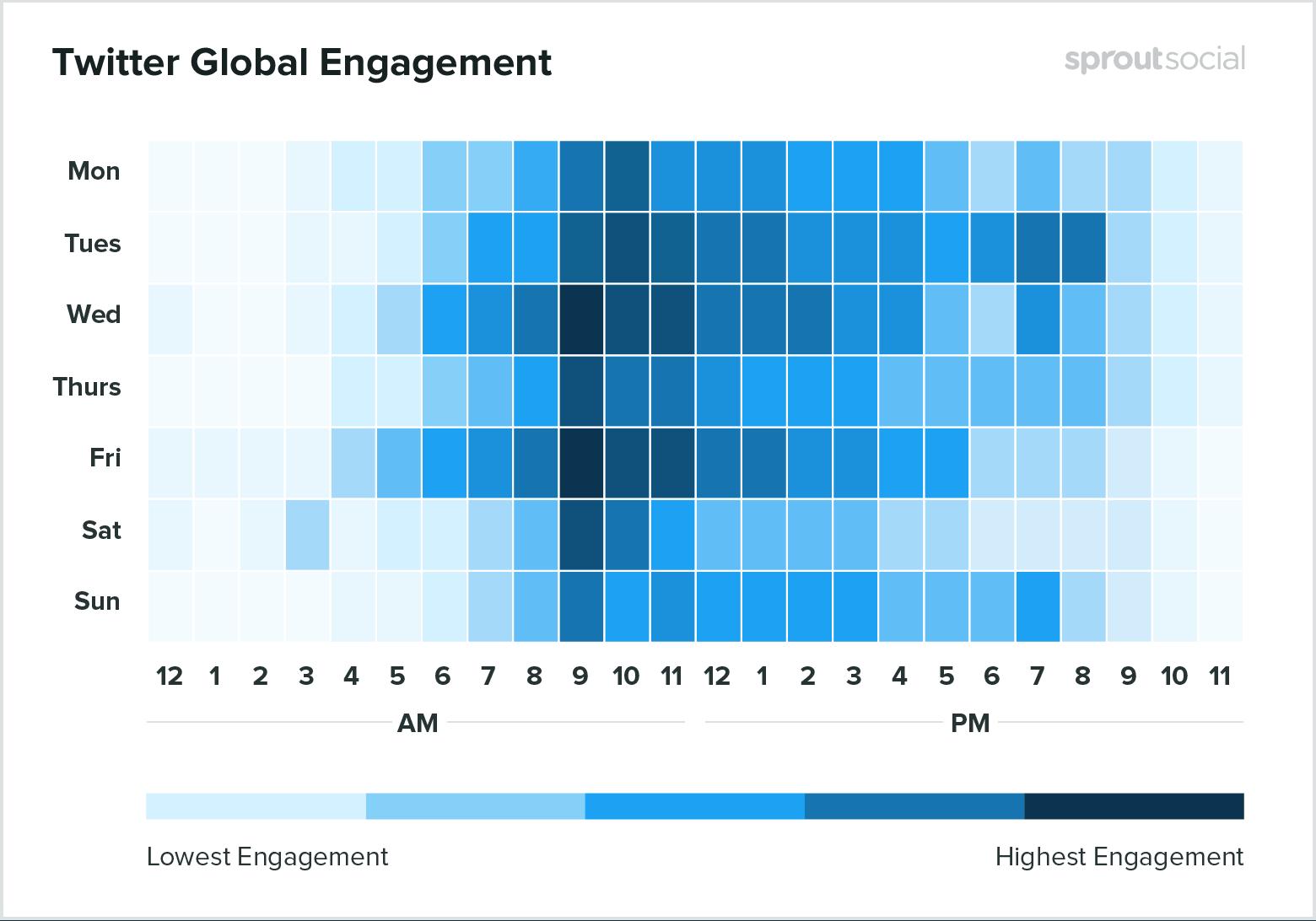 خوارزمية تويتر في 2020 4