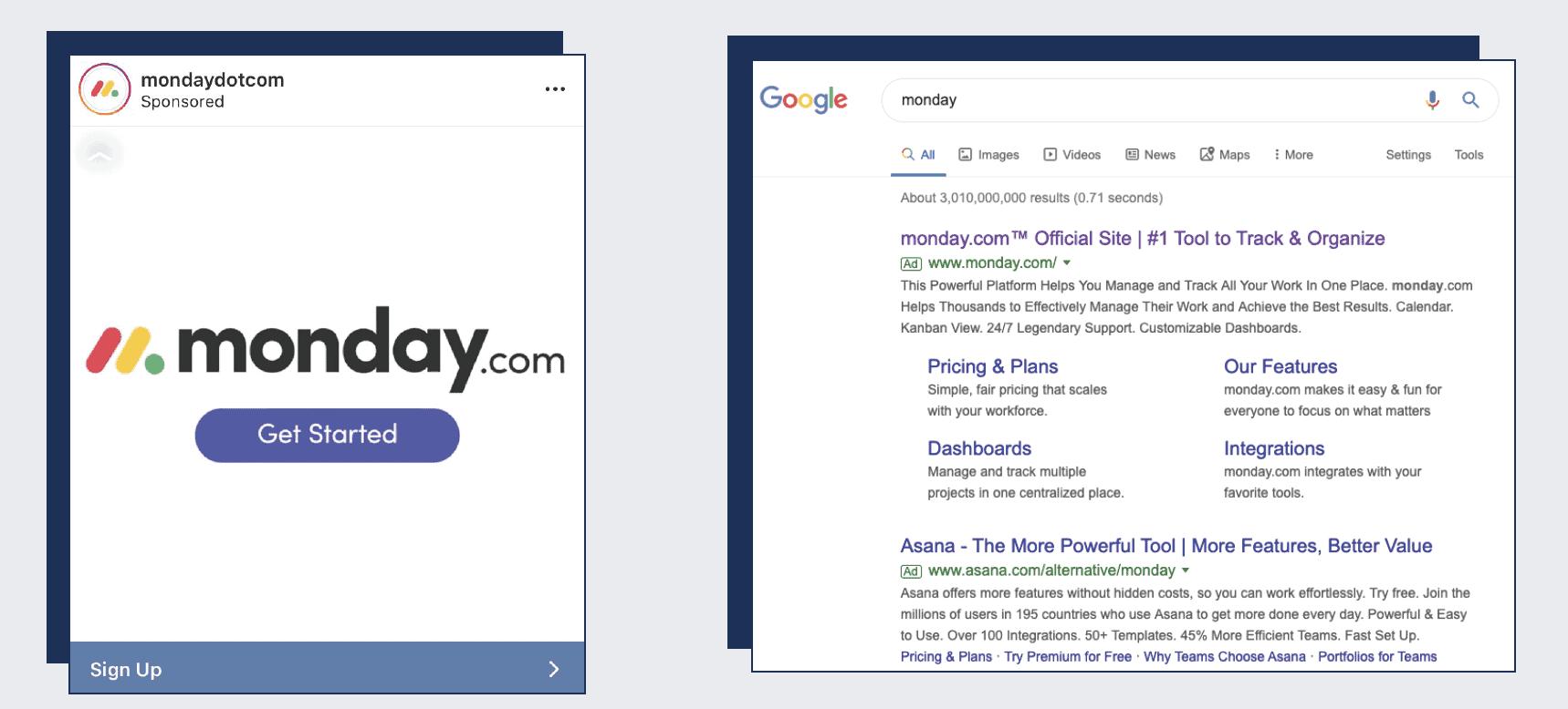 الدمج بين إعلانات جوجل وفيسبوك لزيادة التحويلات خلال رحلة العميل 3